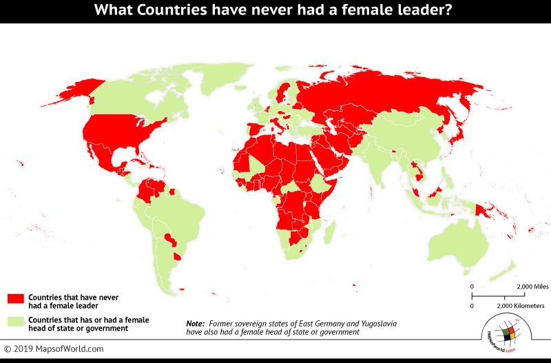 Countries Which Never Had a Female Leader
