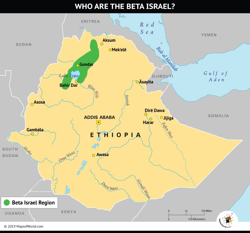 Who are Beta Israel?