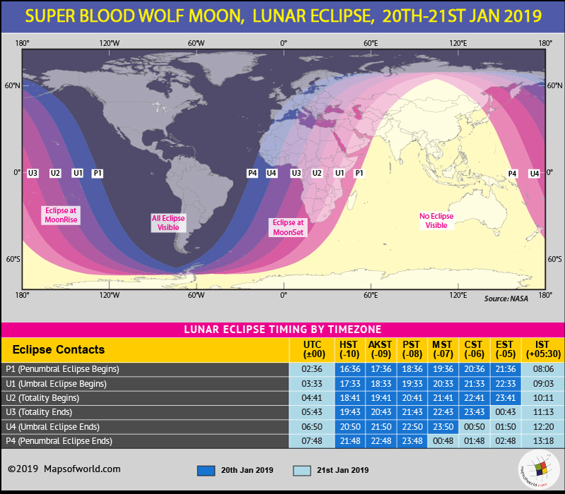 Super Blood Wolf Moon - Lunar Eclipse