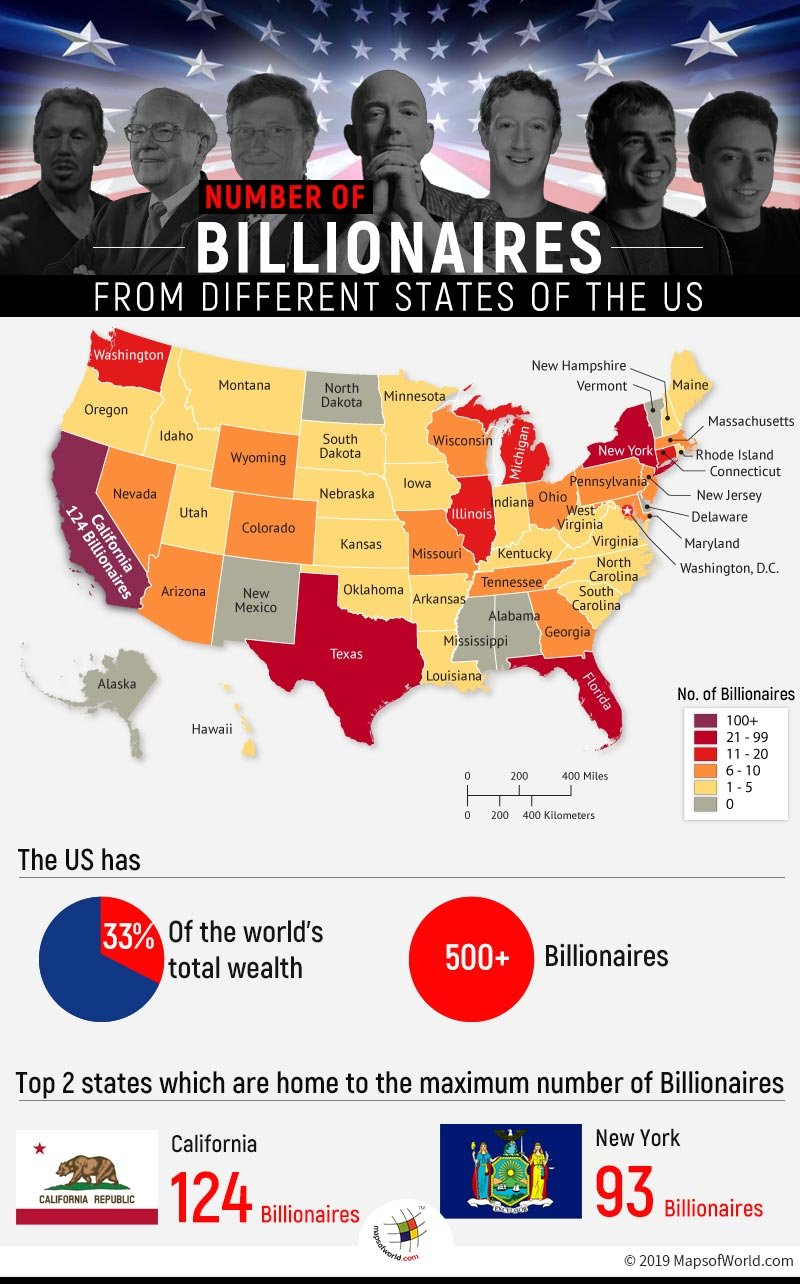 US State with Most Billionaires