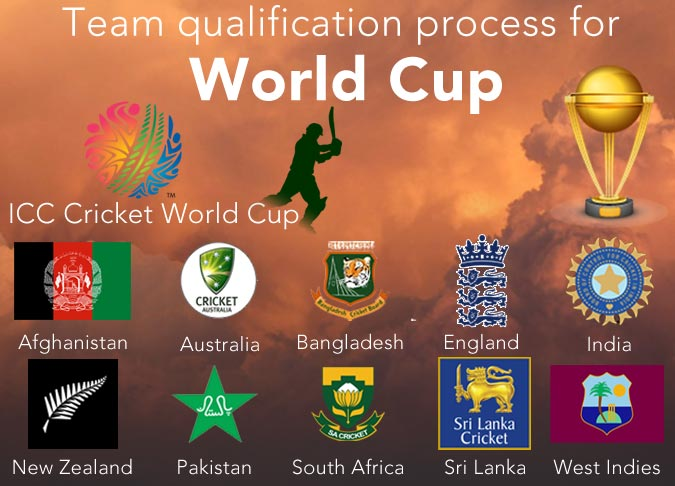 10 Countries Participating in Cricket World Cup 2019