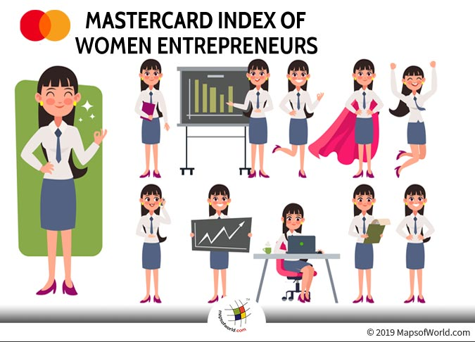 The Mastercard Index of Women Entrepreneurs Tracks the Progressof Women Across The Globe in the Arena of Entrepreneurship