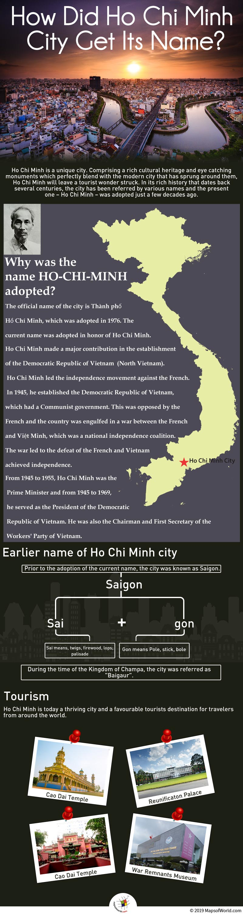 Infographic Giving Information on Ho Chi Minh City