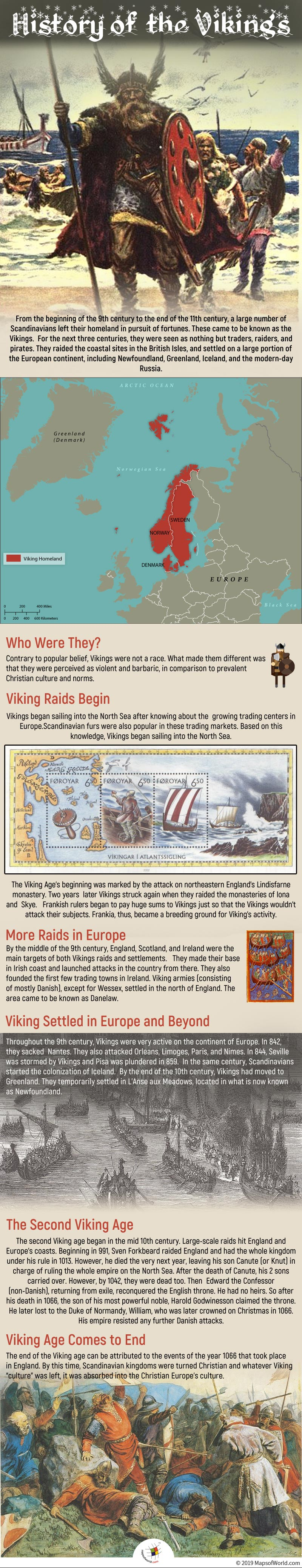 Infographic Showing History of The Vikings