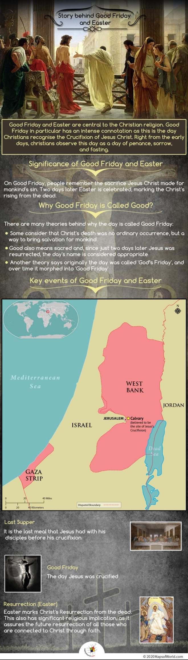 Infographic Showing The Story of Good Friday and Easter