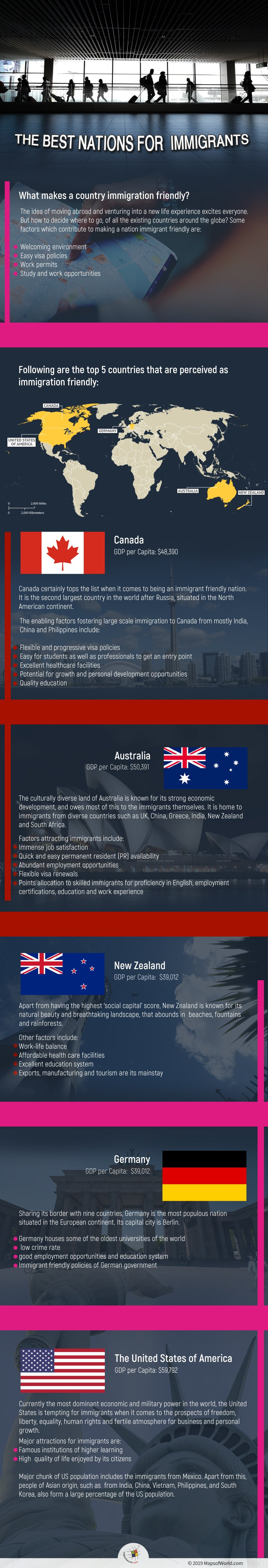 Infographic Giving Details on the Best Nations for Immigrants