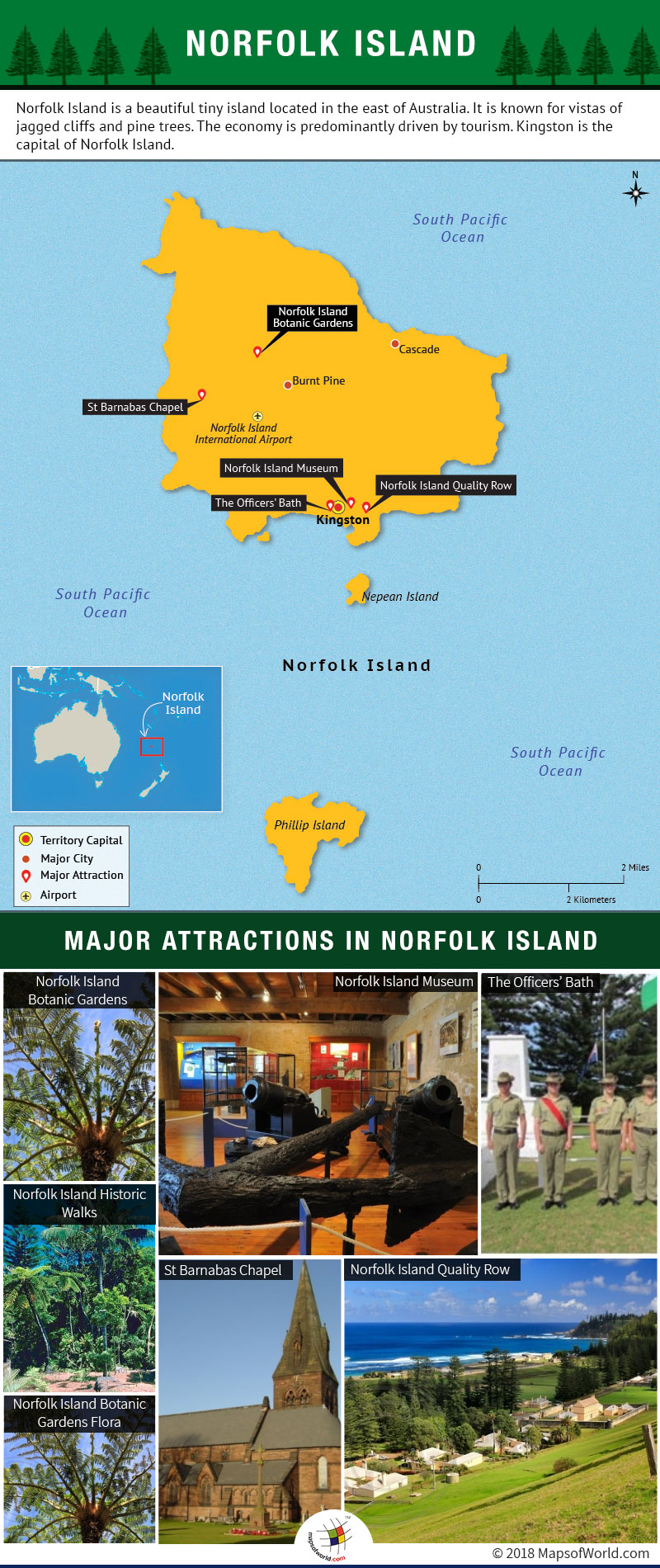 Infographic about Places to Visit in Norfolk Island