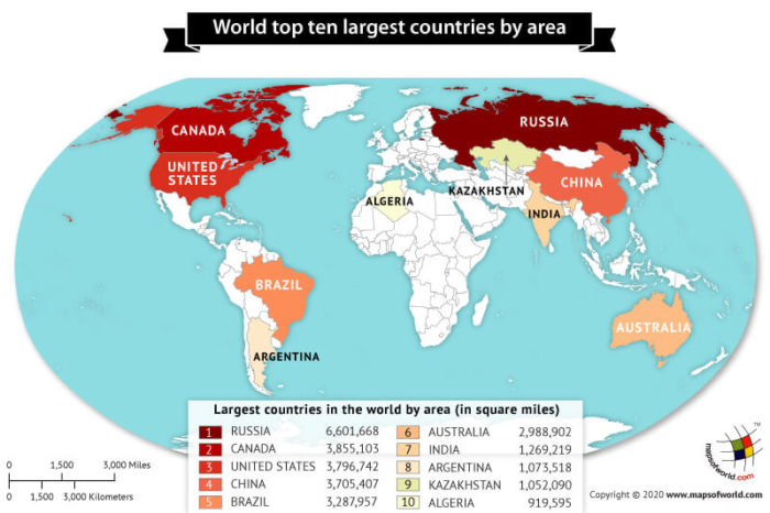 Map Showing Top 10 Largest Countries in the World by Area
