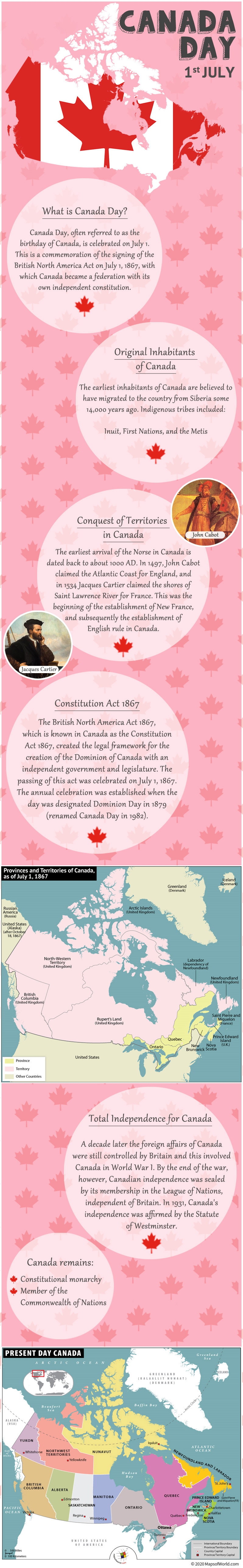 Infographic - What is Canada Day