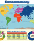 Map Showing 7 Continents in the World