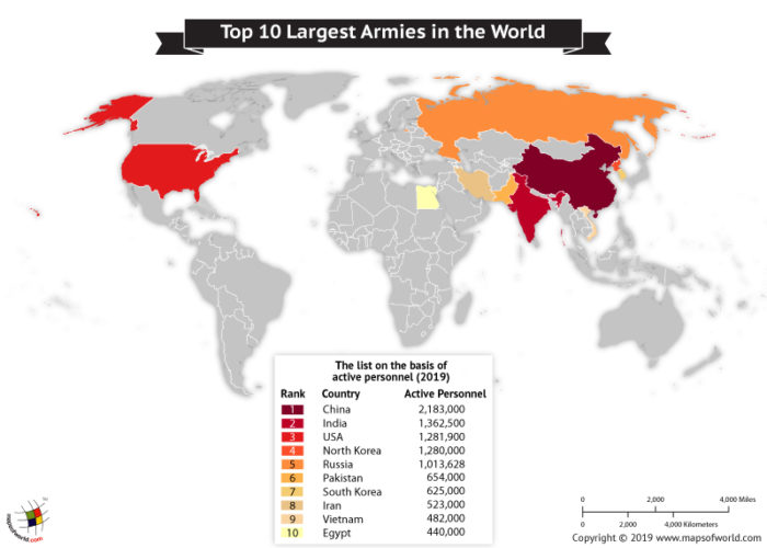 Top 10 Countries with the Largest Armies in the World
