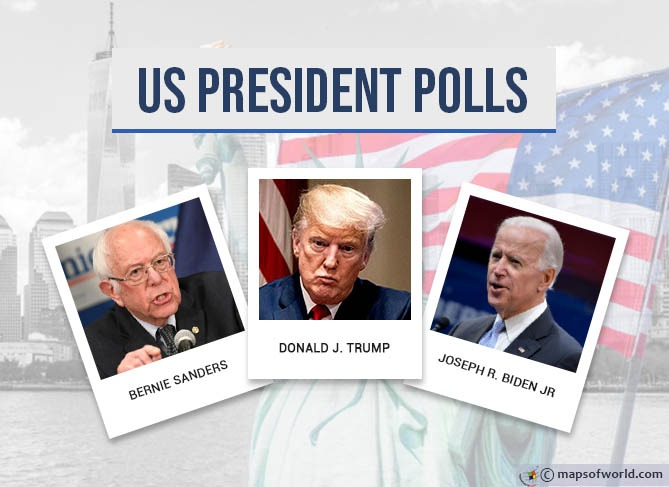 The Top 2020 Presidential Candidates of The US