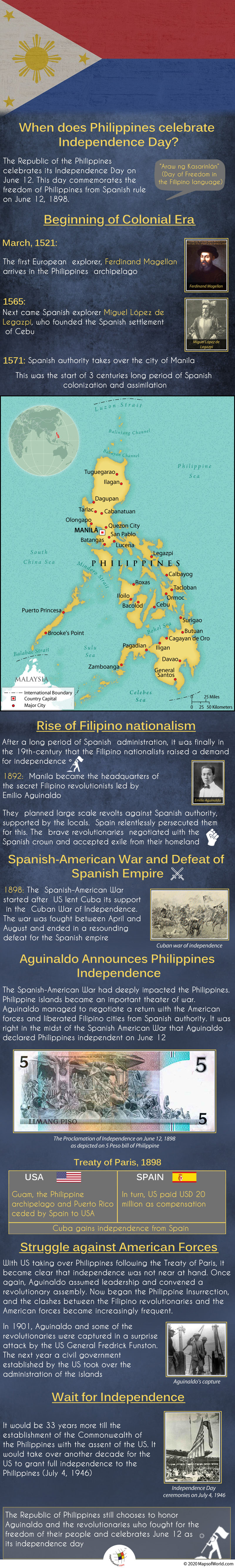 Infographic - When Does Philippines Celebrate Independence Day?