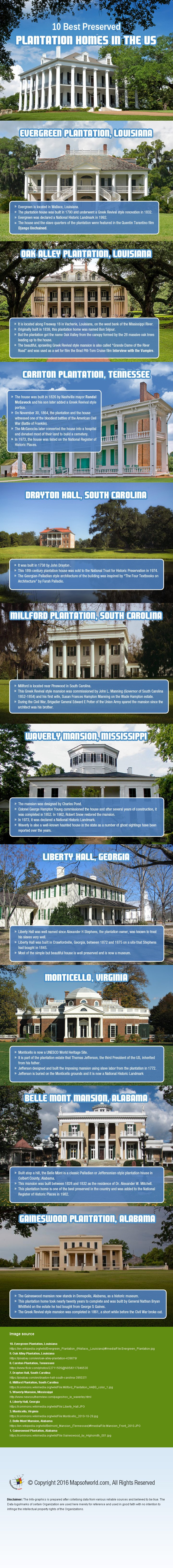 Infographic on 10 Best Preserved Plantation Homes In The US