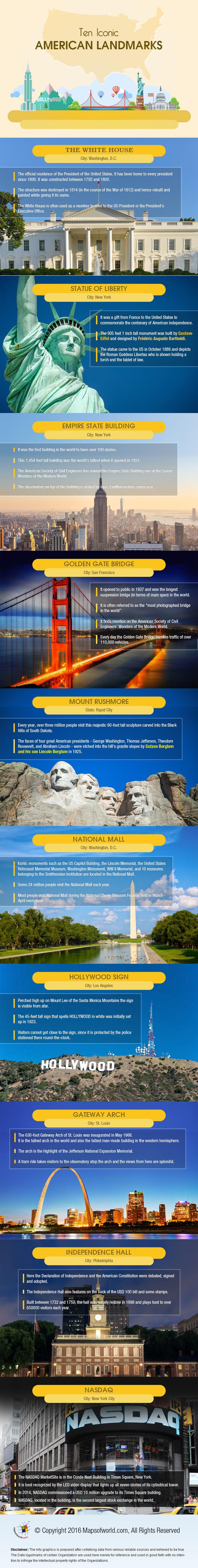 10 Iconic American Landmarks Infographic