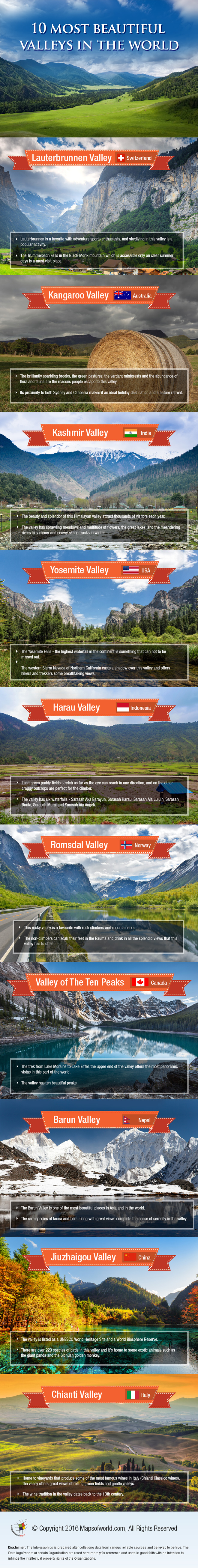 10-most-beautiful-valleys-in-the-world-infographics