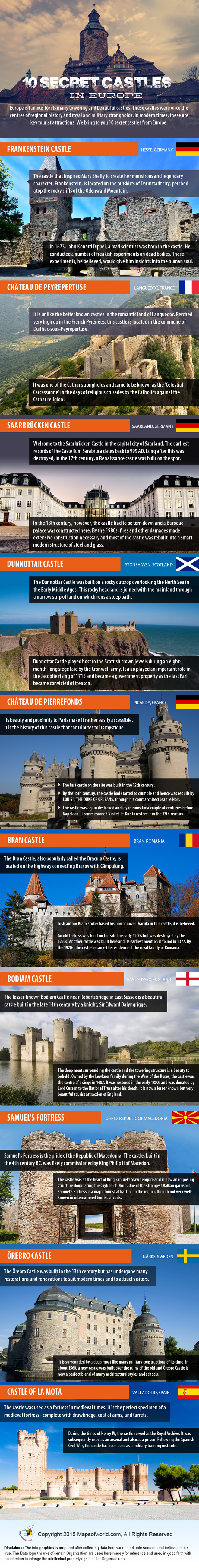Infographics on 10 Secret Castles in Europe