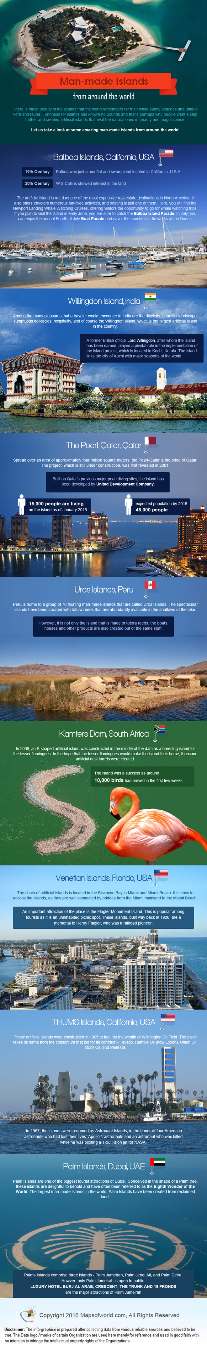 Infographic on Man-made islands