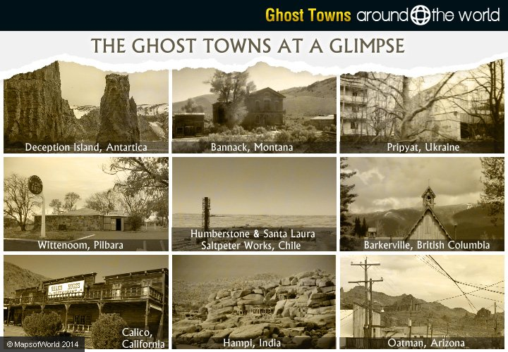 Ghost Towns Around The World Around The World