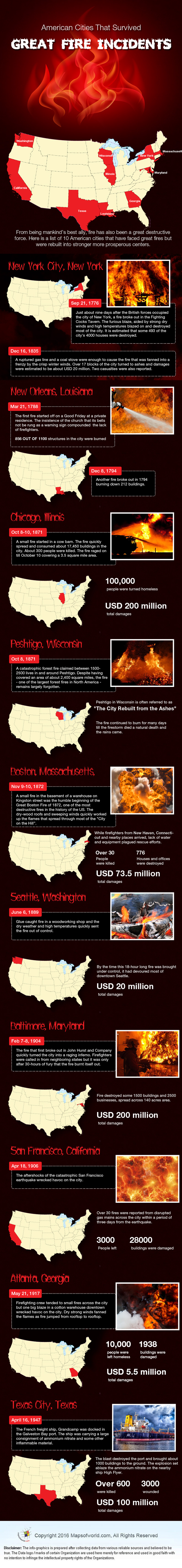 American Cities That Survived Great Fire Incidents Infographic