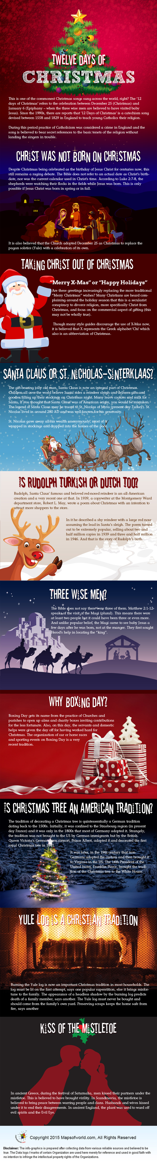 Infographics on Christmas Myths and Legends