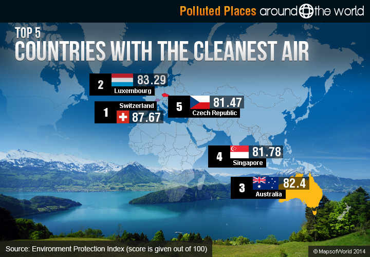 Countries With Cleanest Air