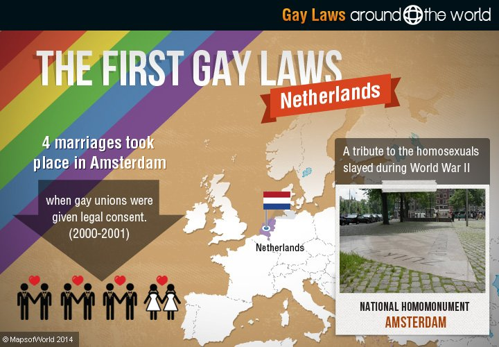 gay personals from around the world