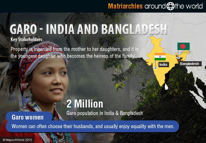 Matriarchy Around the World   Around the world