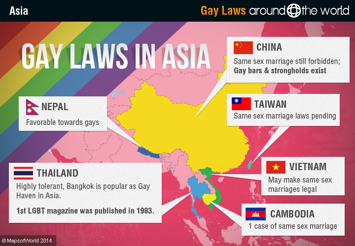 recent gay rights law