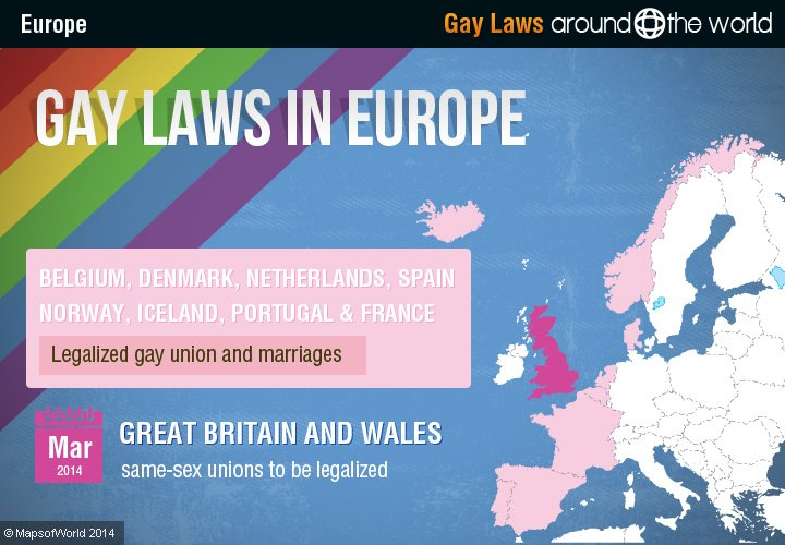 Gays and the Law Same- sex sexual activity was legalized
