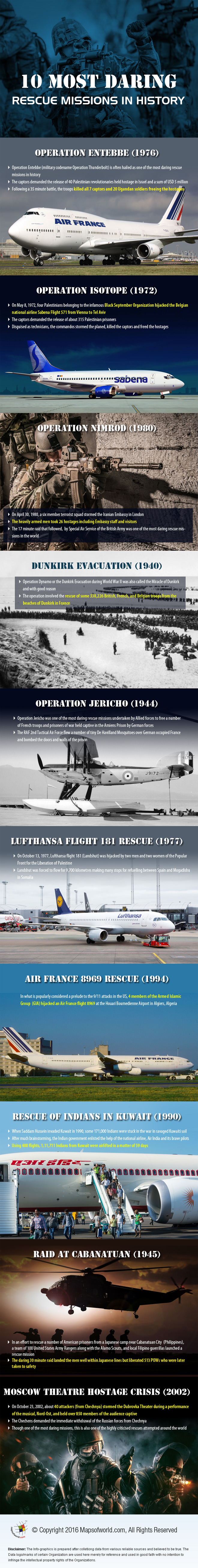 infographic-on-10-most-daring-rescue-missions-in-history