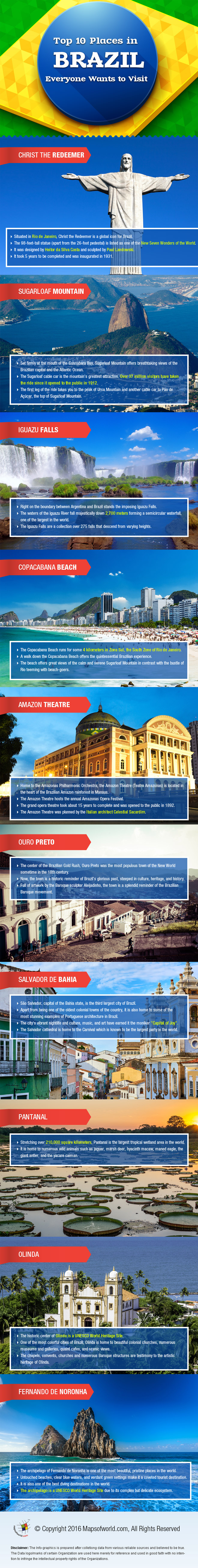 Infographic on Top 10 Places in Brazil Everyone Wants to Visit