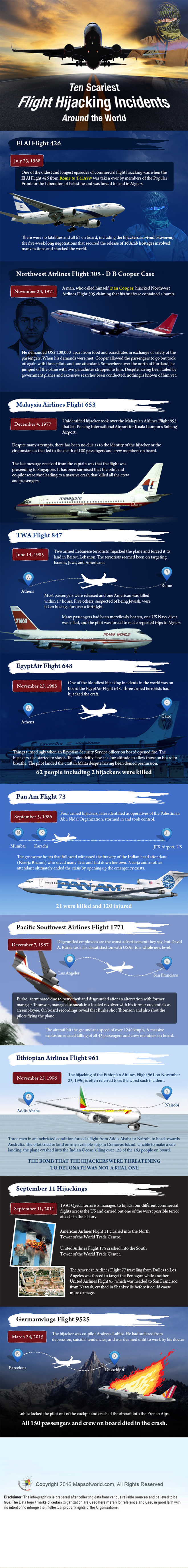 infographics-on-10-shocking-hijacking-incidents-from-across-the-world