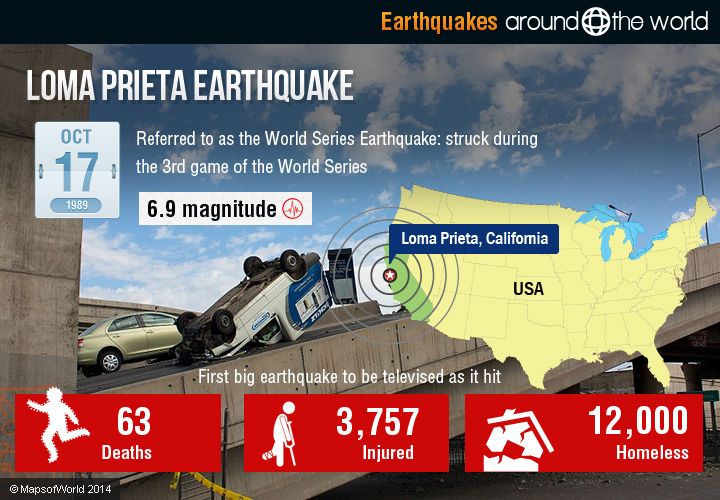 the loma prieta earthquake 1989 loma prieta earthquake's wiki: the 1989 loma prieta earthquake occurred in northern california on october 17 at 5:04 pm local time (1989-10-18 00:04 utc) the.