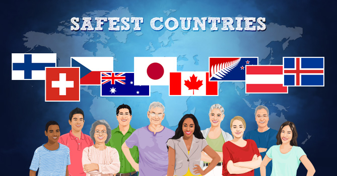 Safest Countries in the World