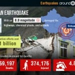 How Often Do Natural Disasters Occur In China