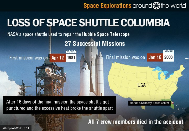 space shuttle discovery timeline - photo #4