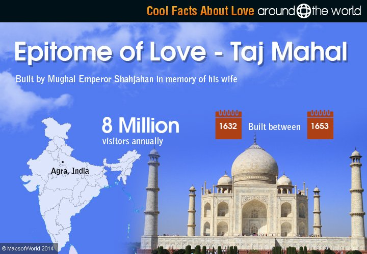 Interesting Facts About Love Around The World