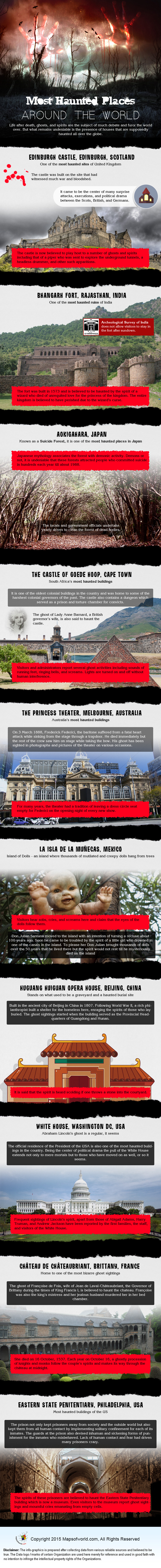 Infographics on Ten Most Haunted Places in the World