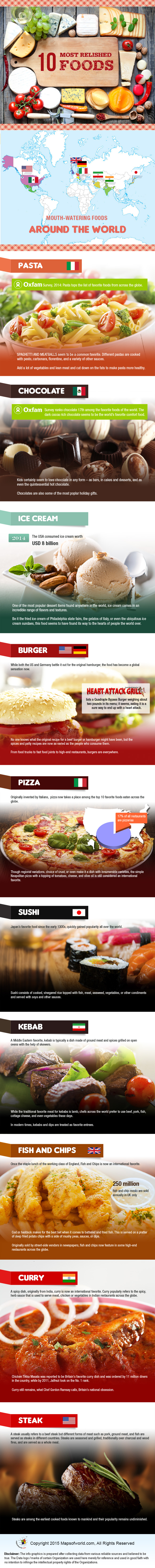 Infographics on Ten Most Relished Foods Around the World