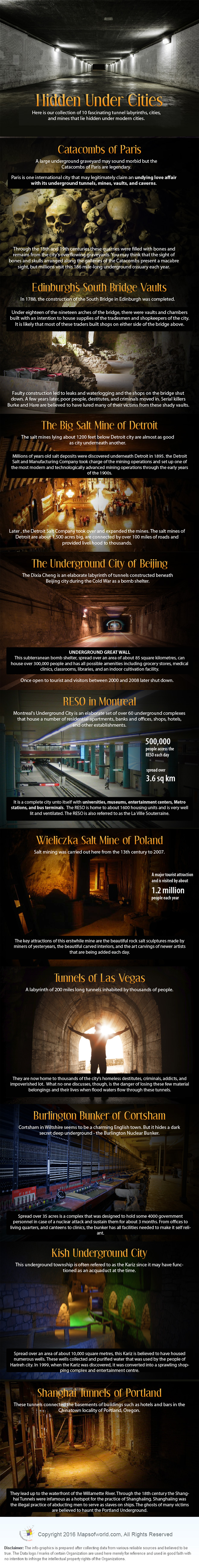 underground-cities-infographic