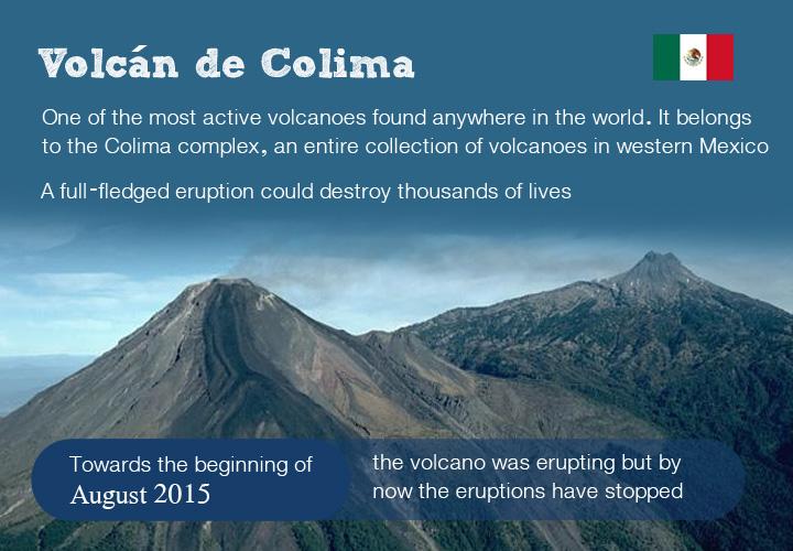 most dangerous volcanoes around the world around the world