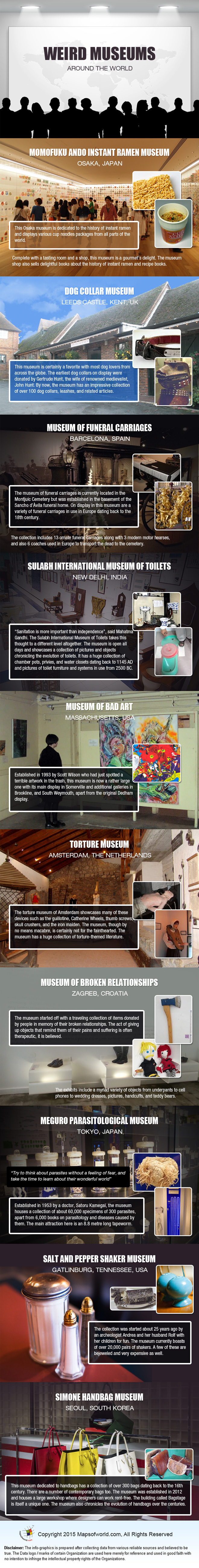 Infographics on Weird Museums Around The World