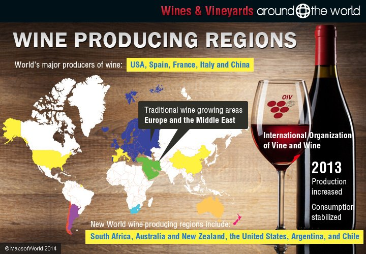 wine producing countries Us / california wine production wine consumption in the us world statistics world wine consumption by country (pdf) (updated 4-10-2017) world wine production by country (pdf) (updated 4-10-2017) usda link california grape acreage and crush reports, current and archived quick links.