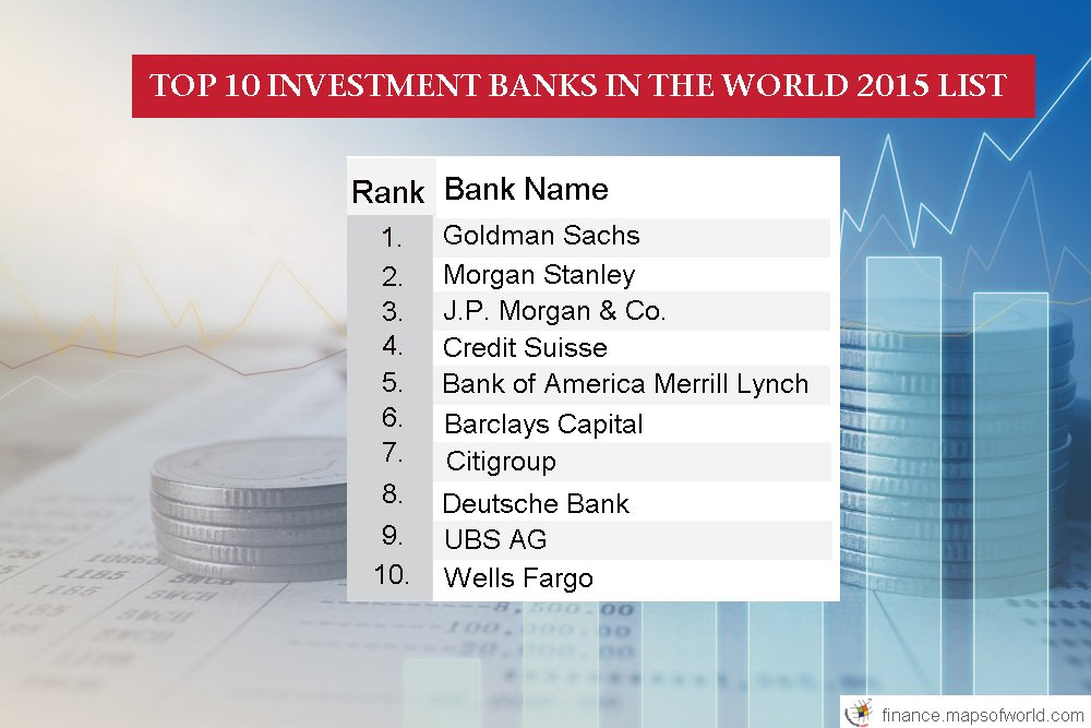 Top Investment Banks Top Investment Banks - Major banks in usa