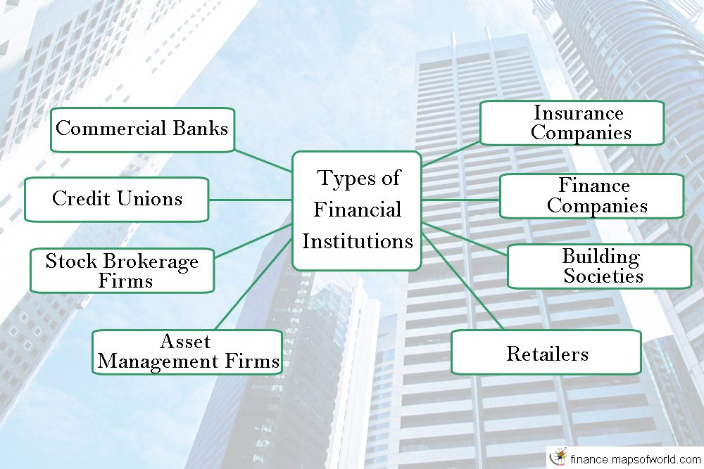 Types Of Financial Institutions: construction types insurance