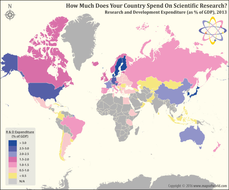 how-much-does-your-country-spend-on-scientific-research
