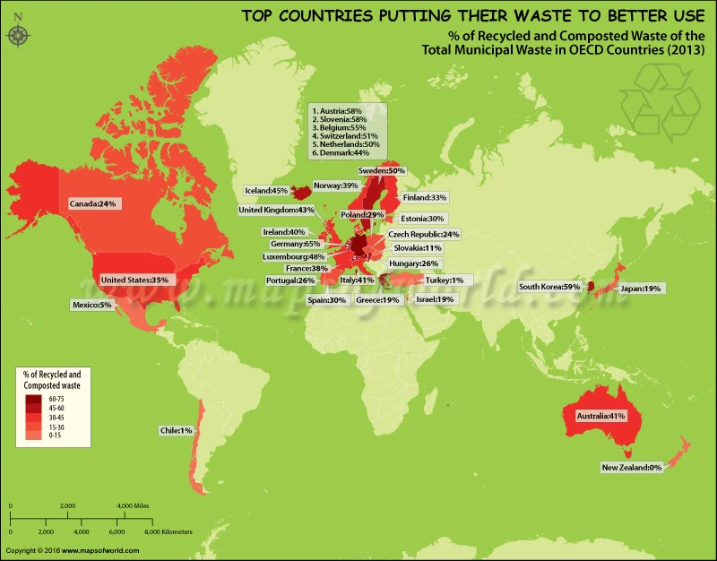 Top Countries Putting Their Waste To Better Use