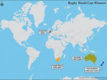 Nations that won the Rugby World Cup