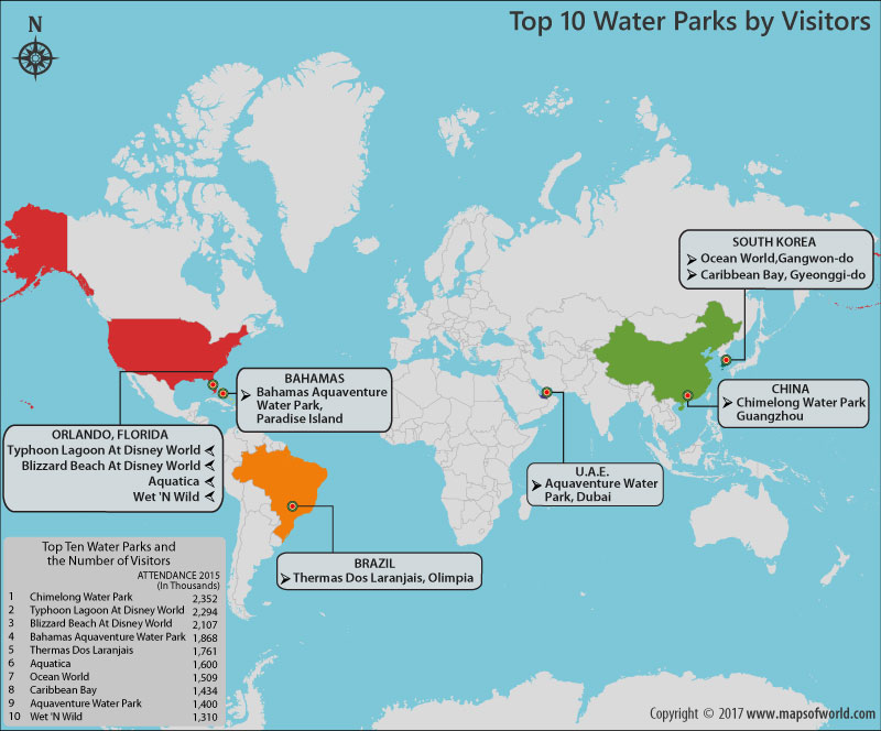 Top 10 Water Parks by Visitors